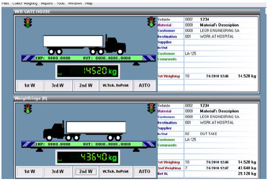 PC SOFTWARE INTERFACE FOR THE VEHICLES' FLOW CONTROL MANAGEMENT